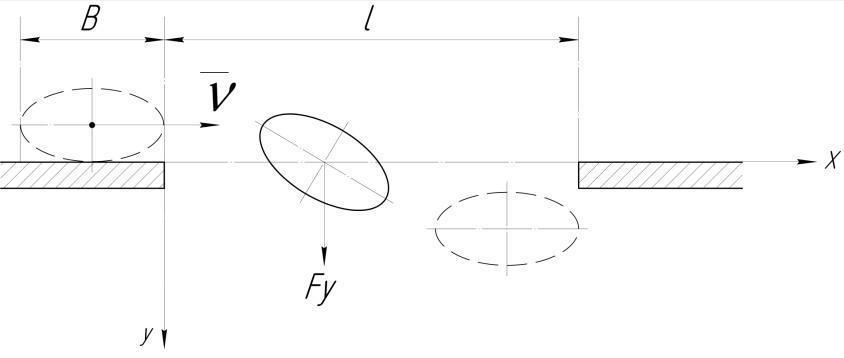 Схема к определению условий выделения проходовой частицы